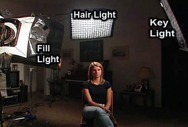Aprender a iluminar con 'EFP Lighting'