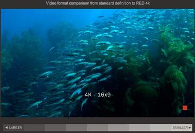 Para comparar el tamaño de los formatos de video…