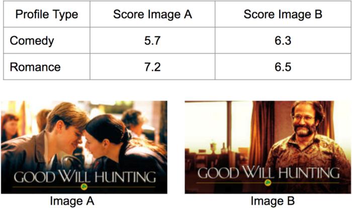 Comparativa de imagénes